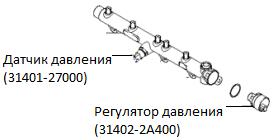 Схема расположения датчика и регулятора давления на топливном аккумуляторе