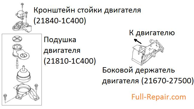 Схема деталей подвески